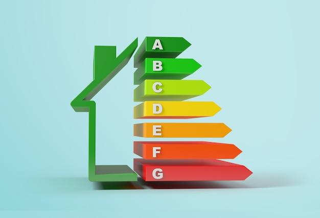 Skala oceny energetycznej domu