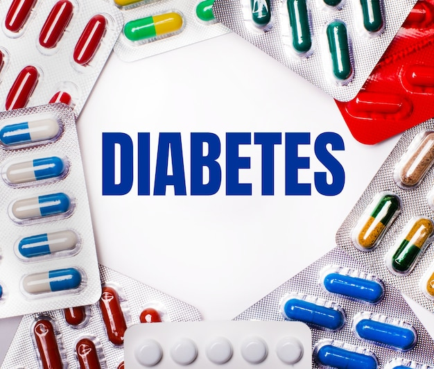 Słowo cukrzyca jest napisane na jasnym tle, otoczonym różnokolorowymi opakowaniami z tabletkami