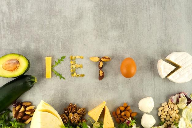 Słowo keto pochodzi z żywności ketogenicznej