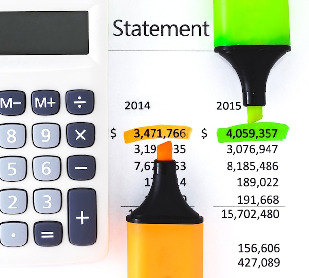 Sprawozdania finansowe z kalkulatorem, zakreślaczami