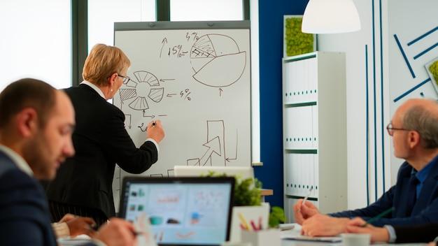 Starsza kobieta mówca biznesowa prezentująca pisanie projektu na flipcharcie, odpowiadając na pytanie w interakcji z publicznością na warsztatach firmowych, trener biznesowy i pracownik rozmawiający podczas szkolenia konferencyjnego