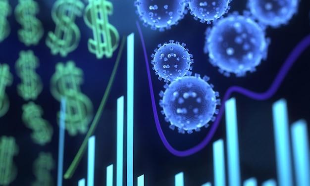 Statystyki wpływu finansowego koronawirusa