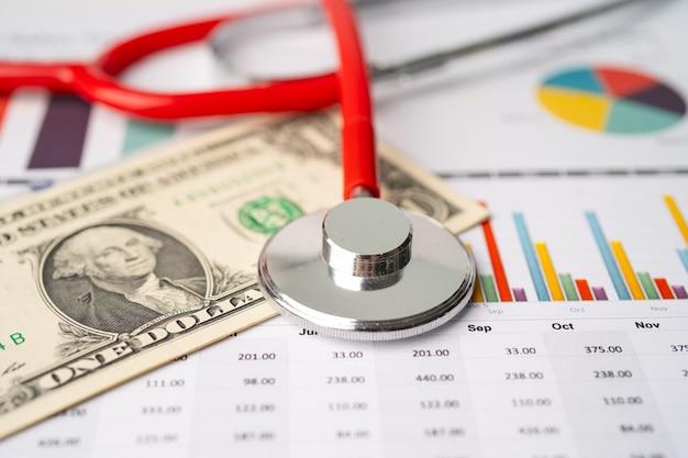 Stetoskop i banknoty dolara na papierze milimetrowym.