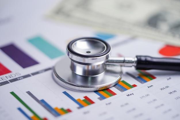 Stetoskop na papierze wykresów, finanse.