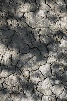 Sucha ziemia w terenie, globalne ocieplenie