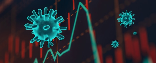 Światowy krach na giełdach po kryzysie pandemii covid-19