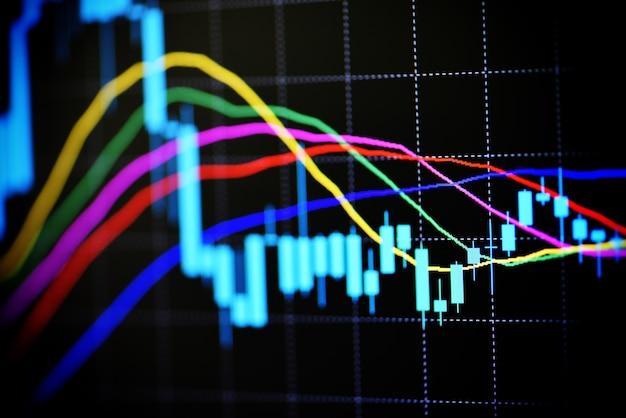 Świecznik cen technicznych ze wskaźnikiem na tle ekranu komputera wykresu, projekt graficzny handlu giełdowego dla handlu inwestycjami finansowymi, biznes wykresu forex lub giełda wykresu giełdowego
