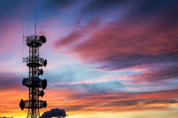 Sylwetka anteny