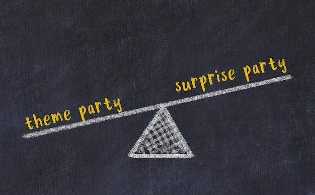 Szkic tablicy kredą skal. koncepcja równowagi między imprezą niespodzianką a imprezą tematyczną