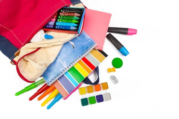 Szkolna edukacja dostarcza przedmioty