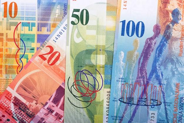 Szwajcarskie pieniądze - franki to firma