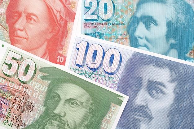 Szwajcarskie pieniądze, tło biznesowe
