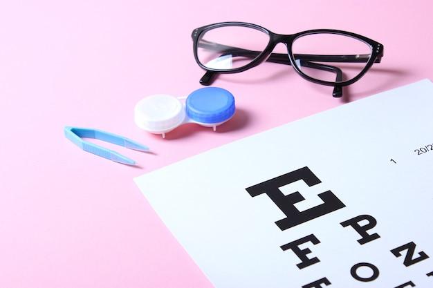 Tabela do sprawdzania okularów i soczewek do korekcji wzroku