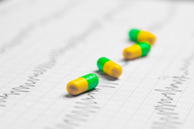 Tabletki w wielu kolorach na arkuszu elektrokardiogramu