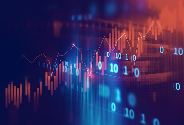 Techniczny wykres finansowy na abstrakcyjnym tle technologii