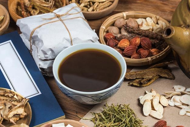 Tradycyjna medycyna chińska, książki medycyny chińskiej