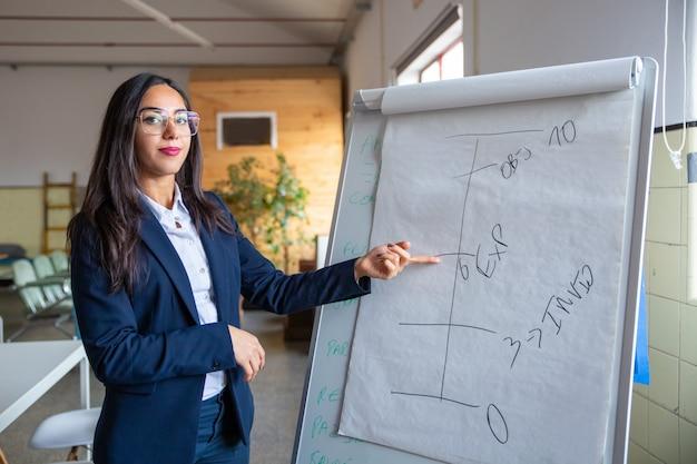 Ufny azjatycki mówca stoi blisko whiteboard