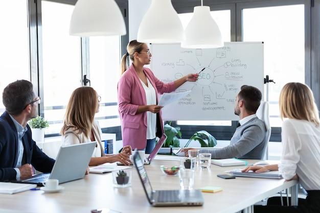 Ujęcie eleganckiej młodej bizneswoman wskazującej na białą tablicę i wyjaśniającej projekt jej współpracownikom na coworkingu.