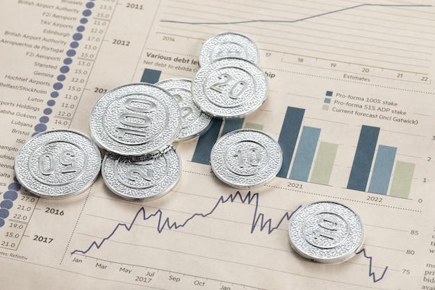 Ujęcie pod dużym kątem srebrnych monet na stronach z wykresami słupkowymi