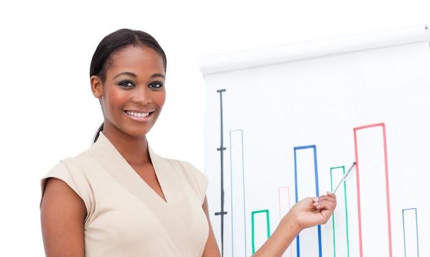 Uroczy żeński wykonawczy robi prezentację