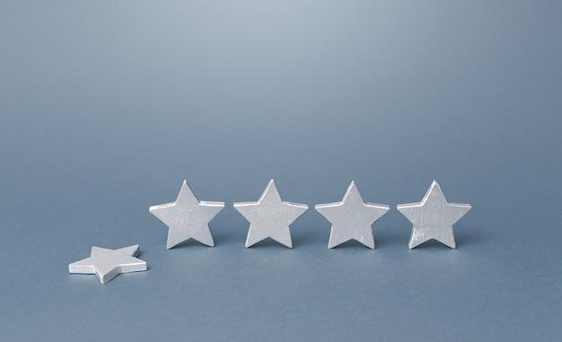 Utrata jednej z pięciu gwiazdek spadek prestiżu oceny i zmniejszenie reputacji