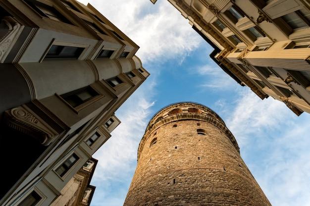 Widok galata tower od dołu otoczona klasycznymi budynkami na tle błękitnego nieba