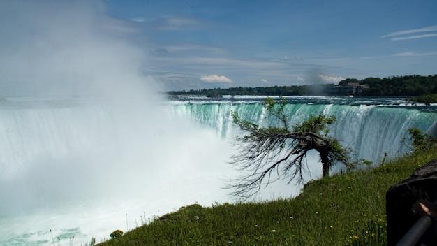 Widok niagary fall w letni dzień od strony kanadyjskiej