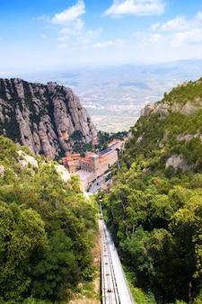 Widok z lotu ptaka klasztoru montserrat