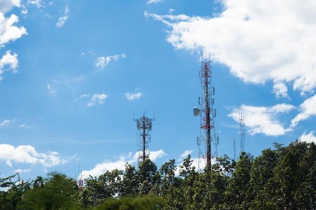 Wieże telekomunikacyjne