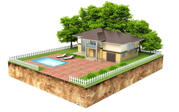 Willa z basenem na kawałku ziemi z ogrodem i drzewami