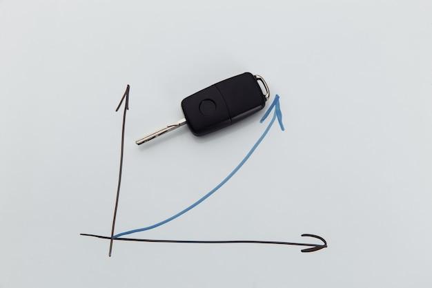 Wizualna koncepcja wykresu sprzedaży samochodów. kluczyki do samochodu i wykres.