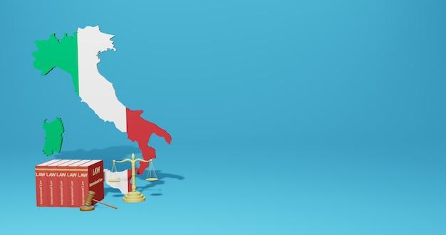 Włoskie prawo dotyczące infografik, treści w mediach społecznościowych w renderowaniu 3d
