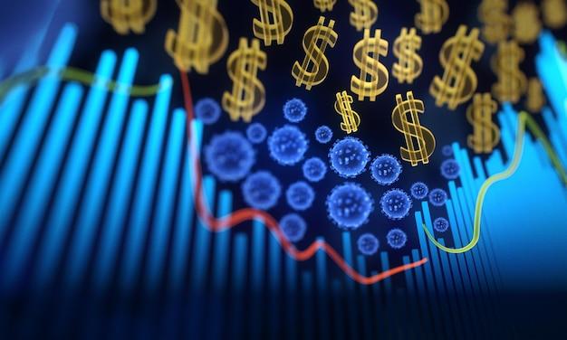 Wpływ finansowy covid19