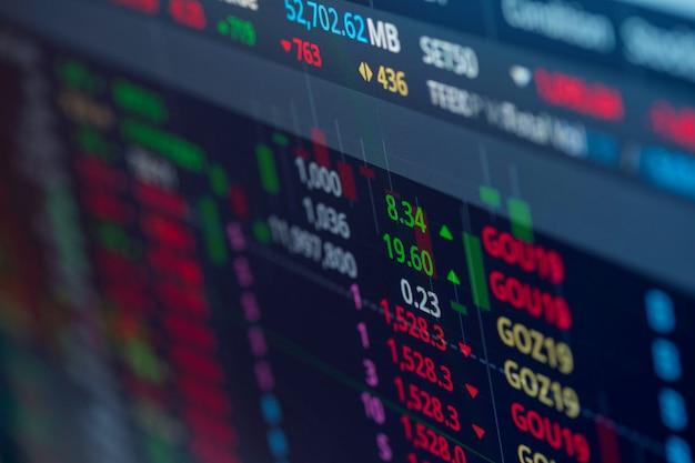 Wskaźnik cen z giełdy na ekranie