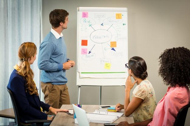 Współpracownicy dyskutuje na białej desce