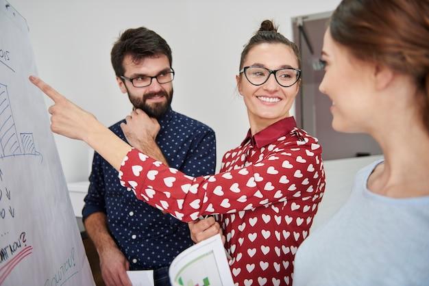 Współpracownicy pracujący nad strategią firmy