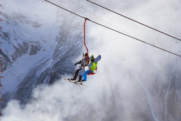 Wyciąg narciarski