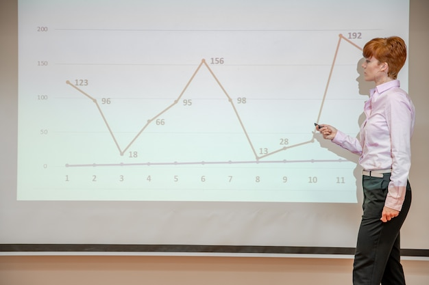 Wykładowca wyjaśnia rozwój rynku na przykładzie wykresu
