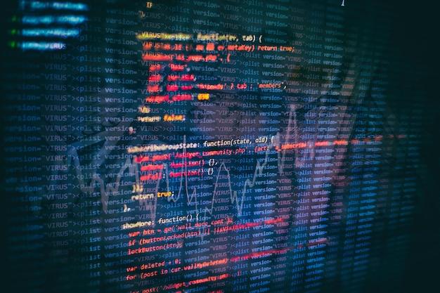 Wykorzystanie css, javascript i html. monitoruj zbliżenie kodu źródłowego funkcji. streszczenie tło technologii it. kod źródłowy oprogramowania.