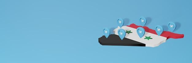 Wykorzystanie mediów społecznościowych i twittera w syirii do infografik w renderowaniu 3d