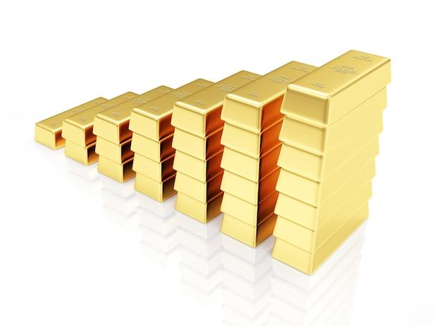 Wykres biznesowy wykonany ze złotych słupków