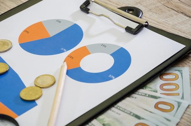 Wykres biznesowy z pieniędzmi wykresów i kalkulatorem