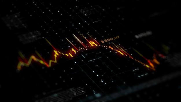 Wykres cen akcji