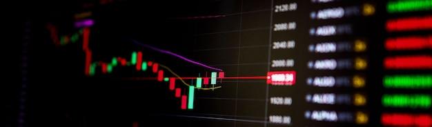Wykres cen kryptowaluty bitcoin spada i rośnie na giełdzie cyfrowej
