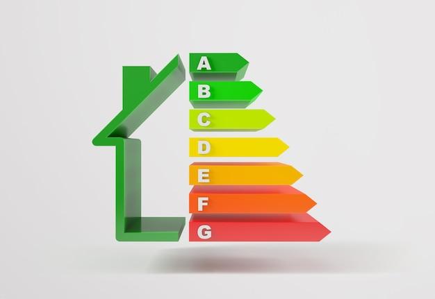 Wykres efektywności energetycznej w domu