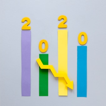 Wykres ekonomiczny 2020