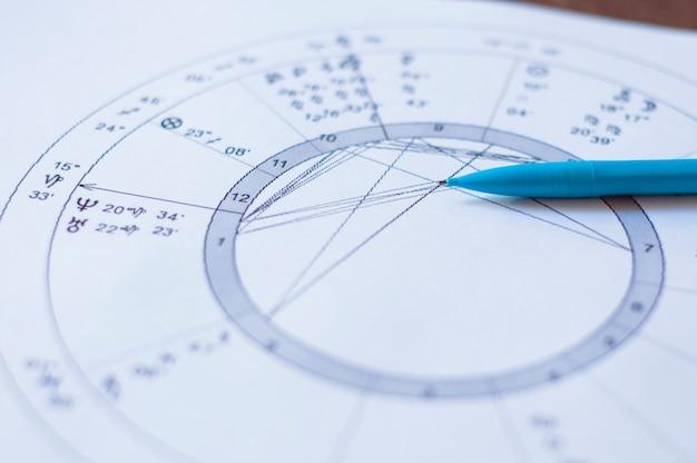 Wykres horoskopowy. wykres kołowy horoskop na białym papierze. czarno-białe koło zodiaku z niebieskimi oznaczeniami