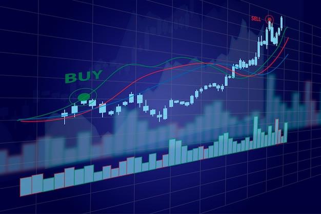 Wykres notowań giełdowych w perspektywie z punktem kupna i punktem sprzedaży aktywów