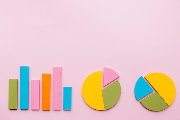 Wykres słupkowy i dwa wykres kołowy na różowym tle