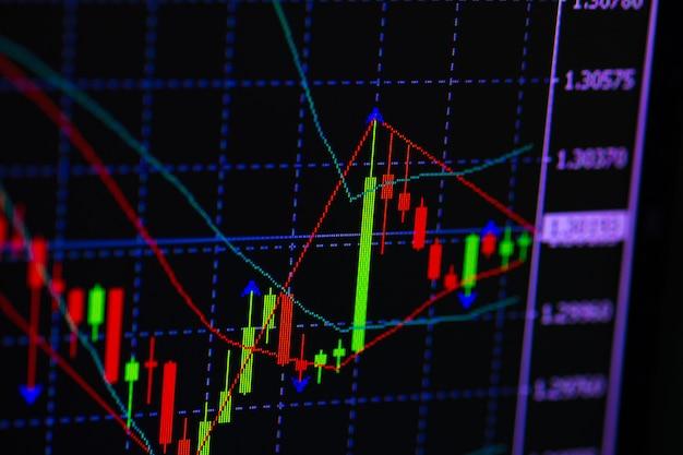 Wykres słupkowy świecy ze wskaźnikiem pokazuje cenę ekranu giełdy giełdowej